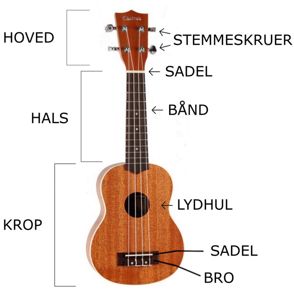 ukulele dele