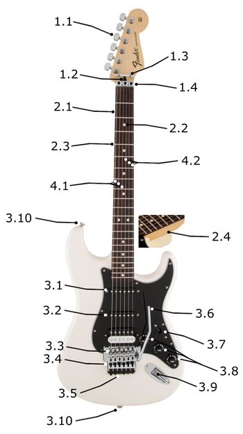 el guitar dele
